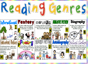 2015-03-05 20_57_28-1043-8x11_reading-genres.pdf - Adobe Reader